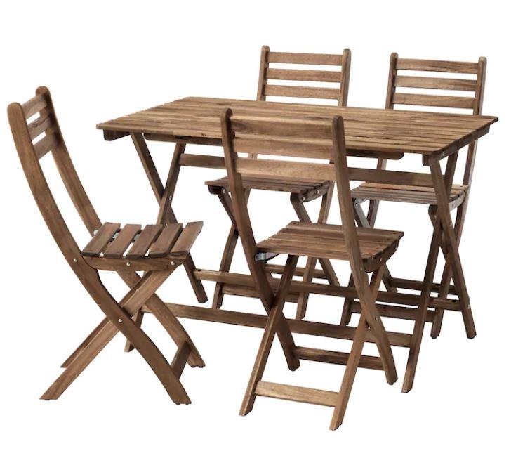 Mesas Terraza Ikea Catalogo Actualizado 2020